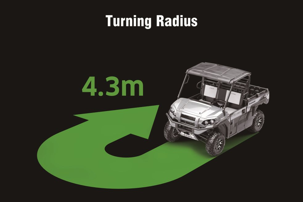 20KAF820K_Turning-Radius_29.high_