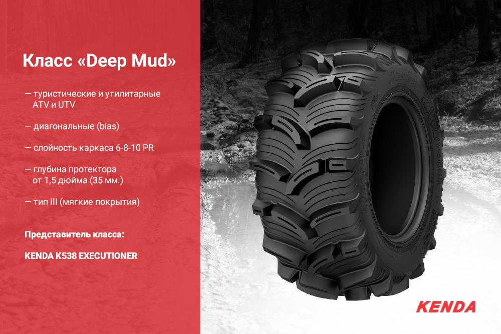 Шины на квадроцикл класс Deep Mud